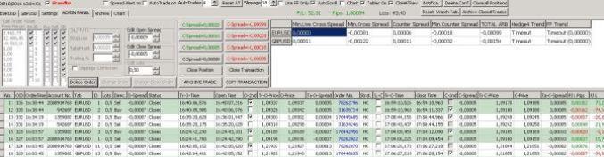 FIX API ARBITRAGE - Hedge4 FIX API MT4 Arbitrage